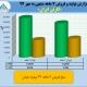 نرخ های فروش کارتن ایران
